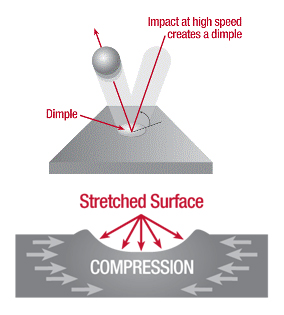 Beneficial compressive stress